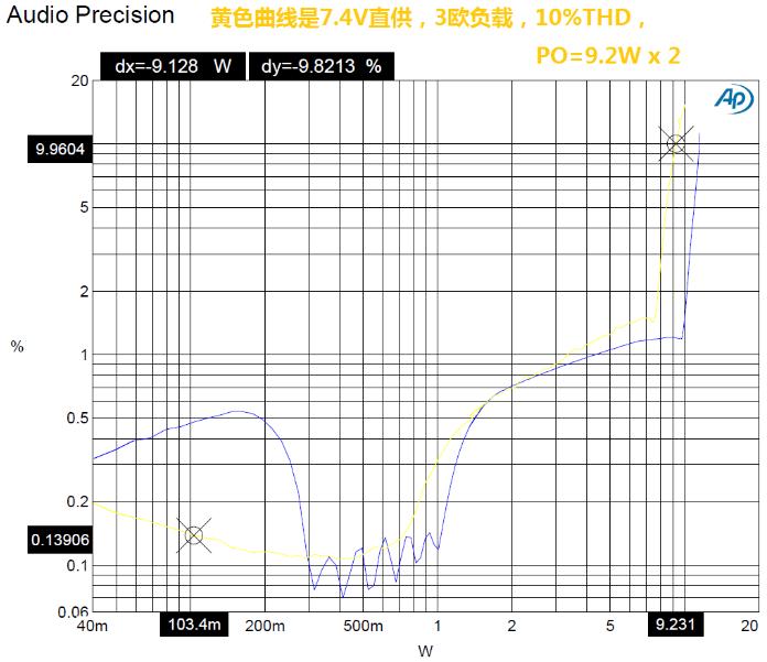CS83785   单节锂电池3.7V供电内置升压2×10W立体声D类音频功放解决方案