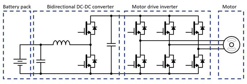 如何利用 SiC 打造更好的电动车牵引逆变器