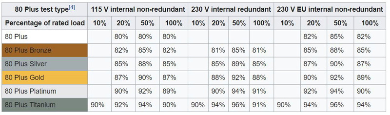 USCAPSD6-fig1.jpg