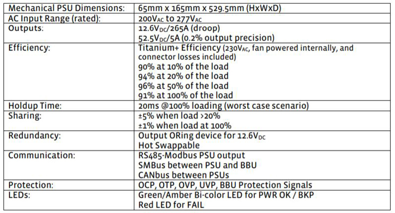 USCAPSD6-fig2.jpg