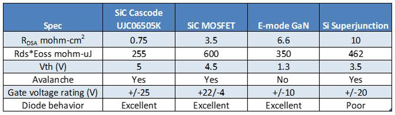 USCAPSD6-table1.jpg