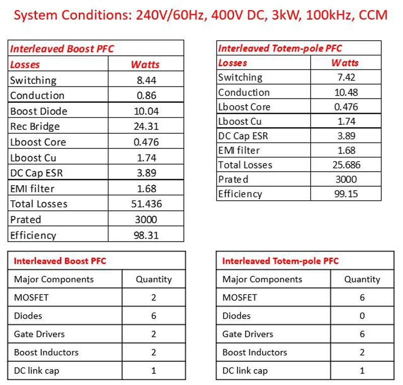 USCAPSD6-table4.jpg