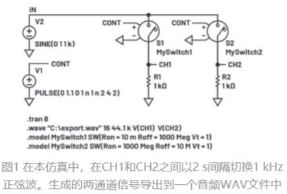 LTspice音频W AV文件:使用立体声和加密语音消息