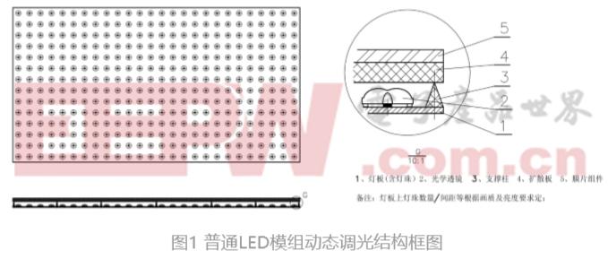 淺談一種MINI LED 背光電視畫質優化方法