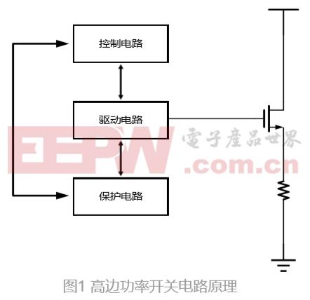 一种用于驱动高边功率开关的电荷泵电路