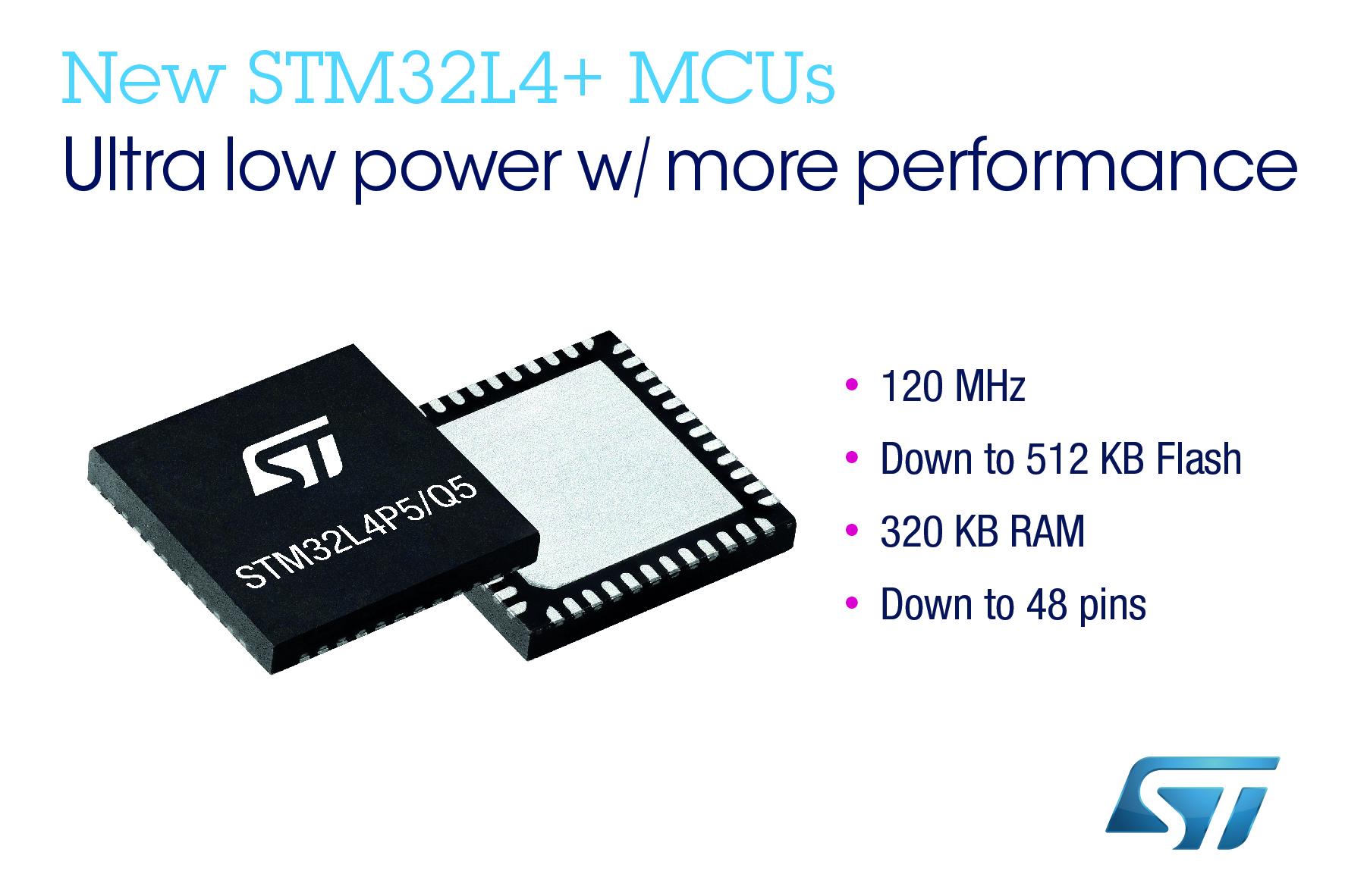 意法半导体推出STM32L4 +微控制器 面向功耗和成本敏感的智能嵌入式应用