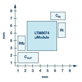 ADI技术文章图4 - 何时越小越好.jpg