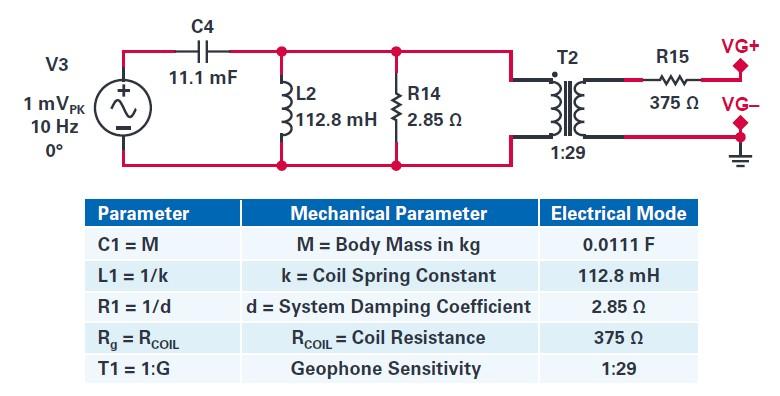 ADI技术文章 图4 - - 了解地震信号检测网络的基础知识.jpg
