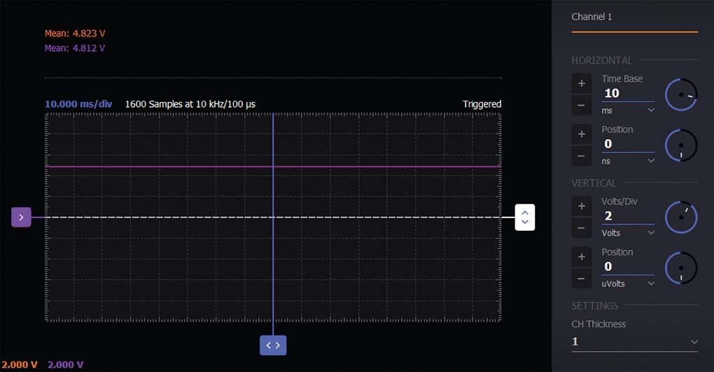 ADI技术文章图5 - 学子专区—ADALM2000:齐纳二极管稳压器.jpg