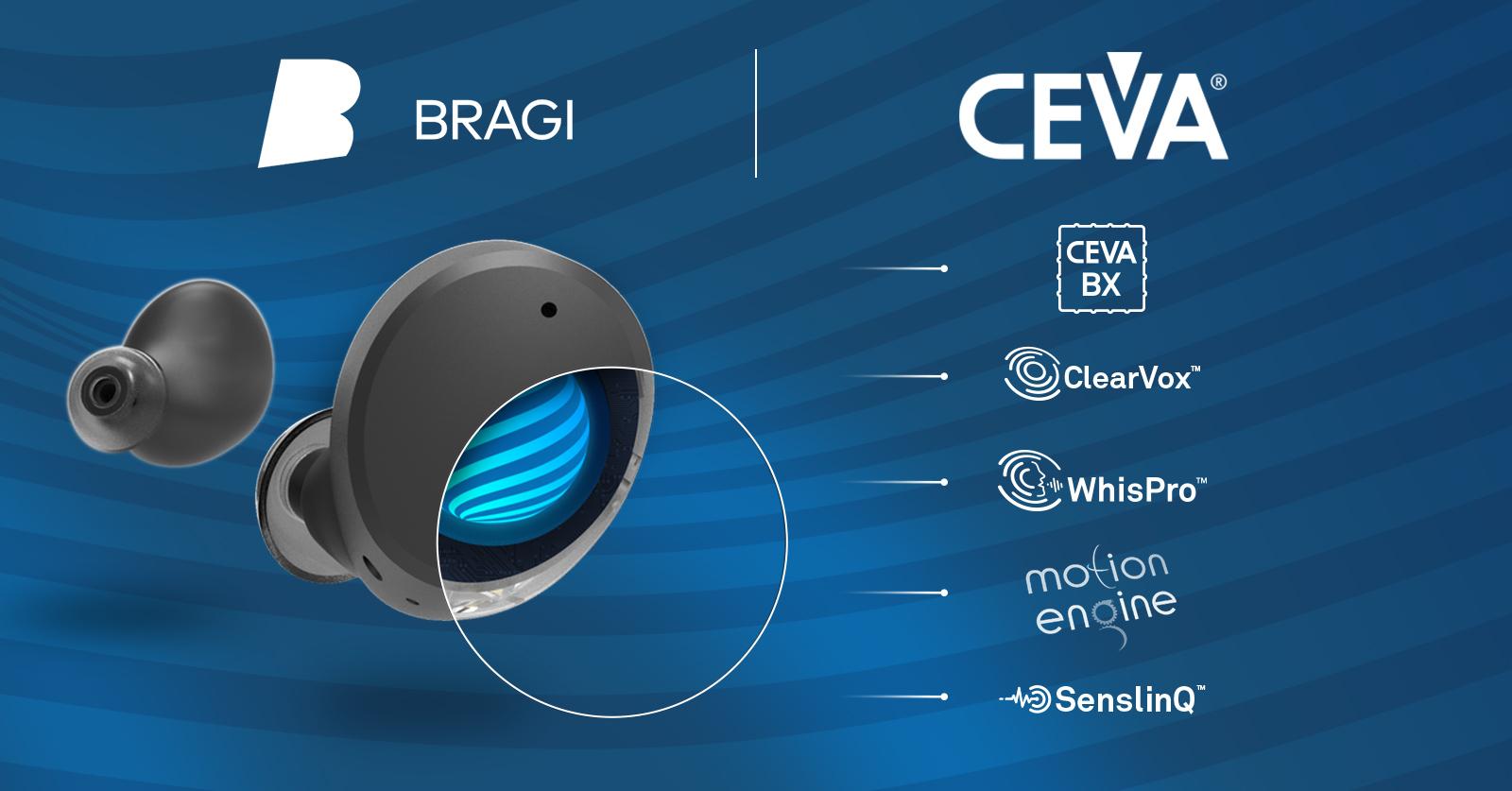 265. CEVA_Bragi_PR_graphic.jpeg