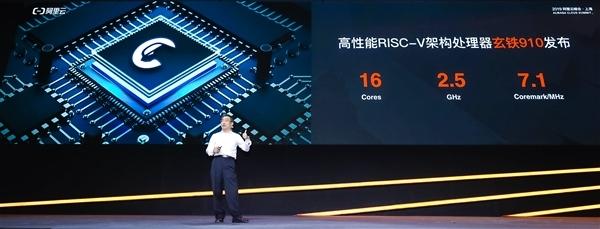 阿里平头哥研发最强RISC-V处理器 3篇论文入选顶级会议