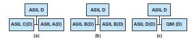 ADI技术文章图3 - 双AMR电机位置传感器,适用于安全关键应用.jpg