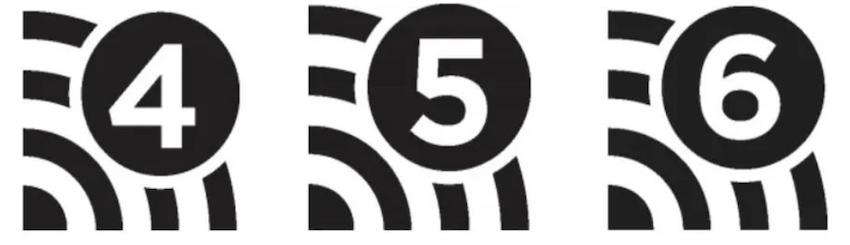 Wi-Fi 6都有哪些技术升级?离走进我们日常生活还有多久?