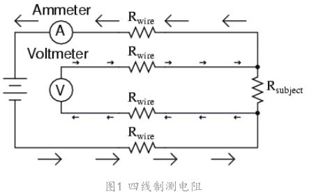 基于万用表和矩阵的热敏电阻批量测试方案