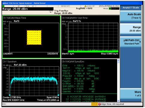 ADI技术文章图12 - 使用两个具有多DAC同步功能的AD9139器件进行宽带基带IQ发射器设计.jpg