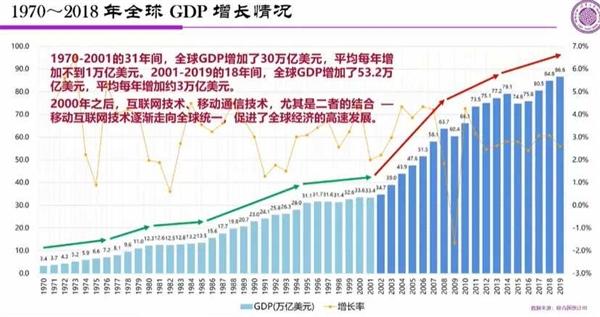 清华魏少军:目前没有技术能替代芯片 芯片还能成长100年