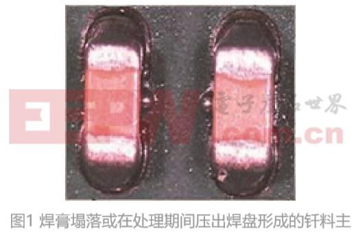 关于控制器SM T生产过程锡珠的产生与预防分析研究