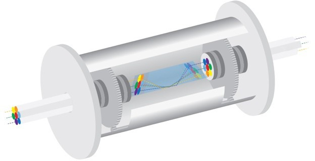 ADI技术文章图4 - 适用于滑环应用的60 GHz无线数据互联.jpg
