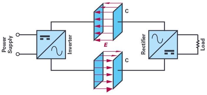 ADI技术文章图6 - 适用于滑环应用的60 GHz无线数据互联.jpg