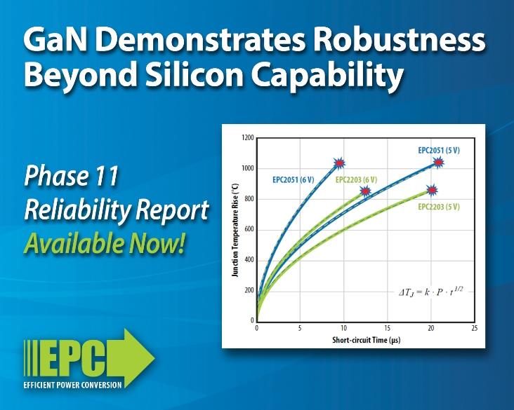 EPC公司进一步更新了其广受欢迎的氮化镓(GaN)功率晶体管及集成电路的播客系列