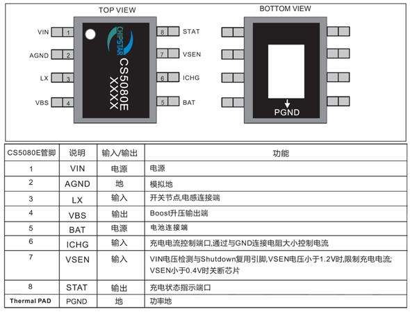 USB 5V如何给双节8.4V/三节12.6V串联锂电池充电?
