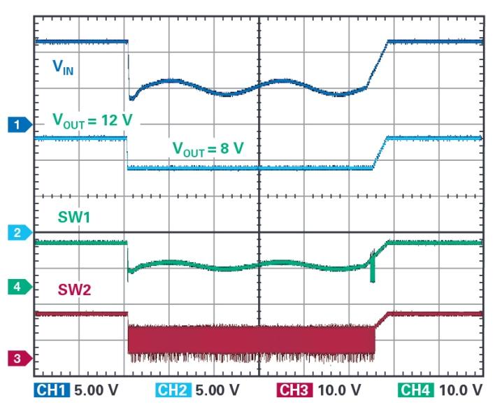 ADI技术文章图4 - 4开关降压-升压控制器,具备直通功能,可以消除开关噪声.jpg