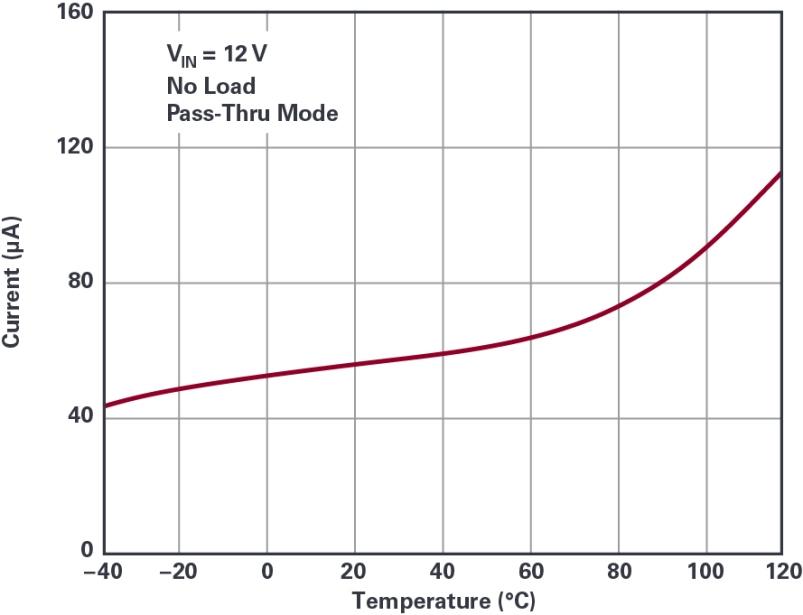 ADI技术文章图6 - 4开关降压-升压控制器,具备直通功能,可以消除开关噪声.jpg