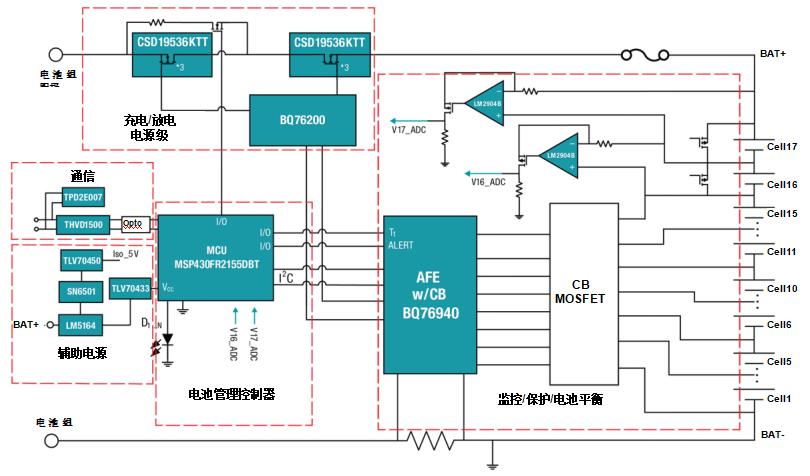 速度与激情:更持久耐用的电动摩托车16S-17S锂离子电池组