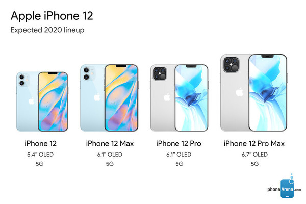 """iPhone 12系列全新渲染图曝光:4个""""杯型"""" 起售价可能不到5k"""