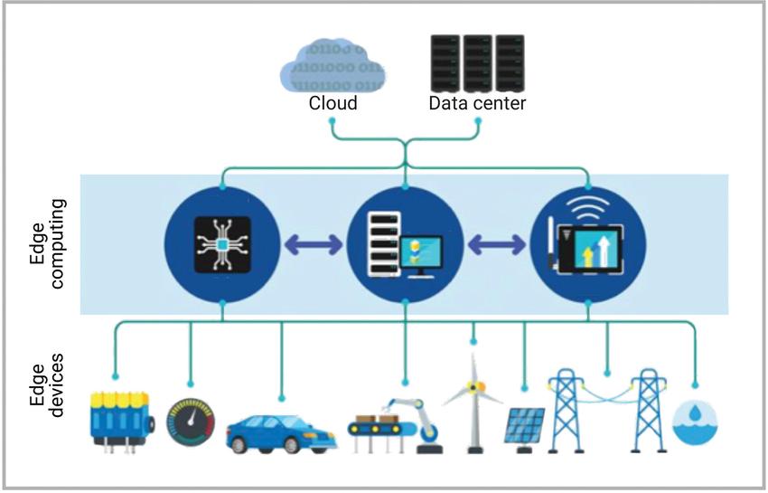 """新思科技大咖""""私房菜"""":邊緣計算如何引""""爆""""5G和IoT的未來"""