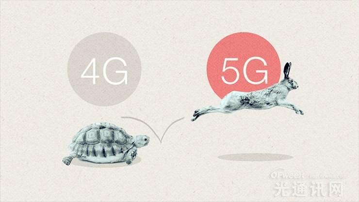 5G通讯关键技术——毫米波解析