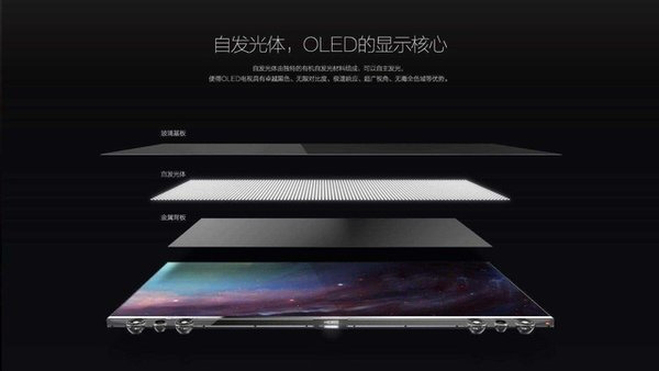 OLCD将成为OLED新对手!有低成本 高亮度优势