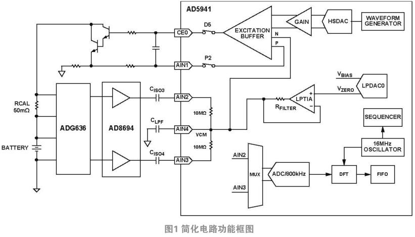 电路笔记:电池的电化学阻抗谱(上)