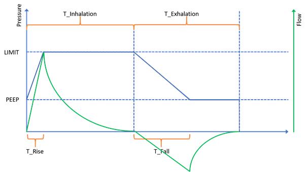 助力抗疫-Trinamic推出开源呼吸机项目