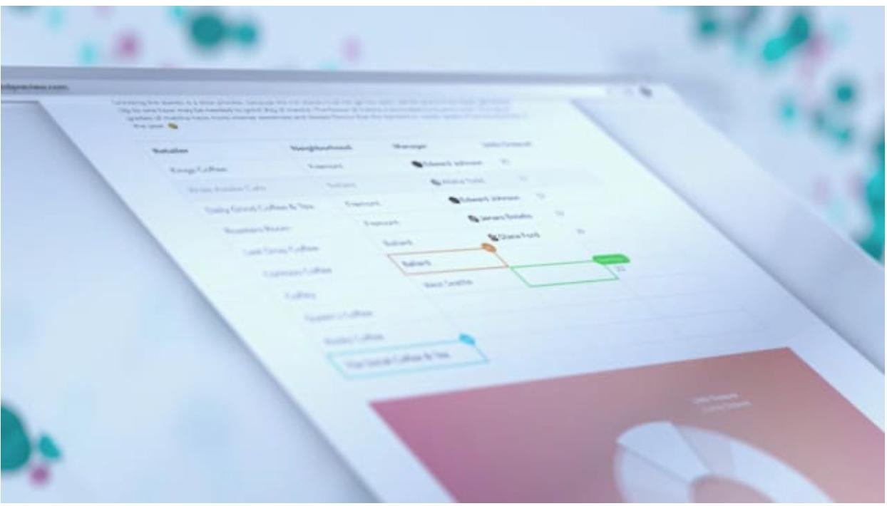 微软的 Fluid Framework 文件协作系统来到线上版 Office