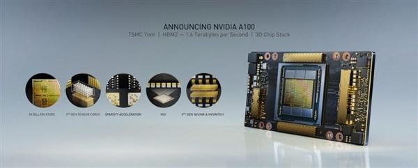 13年历史 NVIDIA低调放弃Tesla品牌:跟电动车撞名