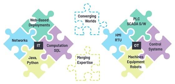ADI 技术文章图2 - 利用工业以太网连接技术加速向工业4.0过渡.jpg