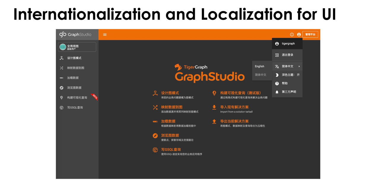 """TigerGraph入选Gartner数据管理报告的""""最酷供应商"""""""