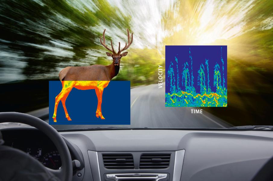 Spectrum仪器推出用于智能道路雷达探测的数字化仪