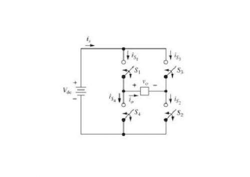 几种DC–AC逆变器介绍
