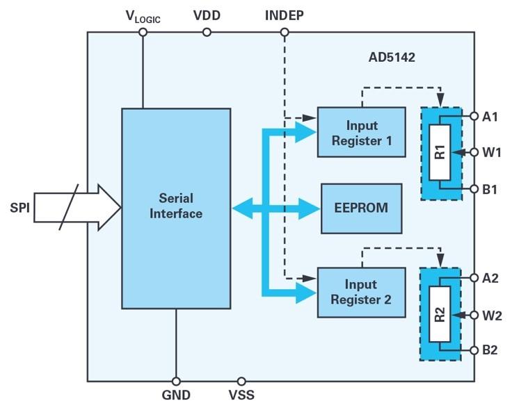 2 - 如何使用數字電位器構建可編程振蕩器.jpg
