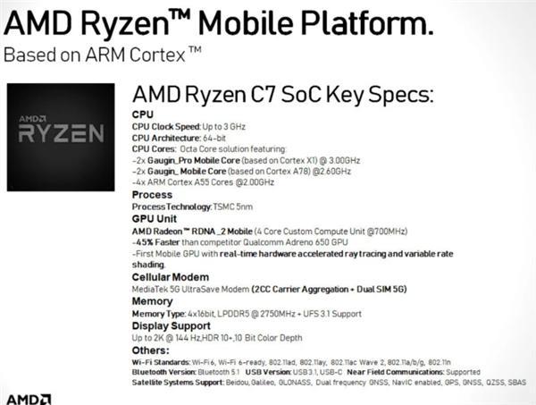 3G主频8核心联发科5G基带,AMD要做手机CPU?