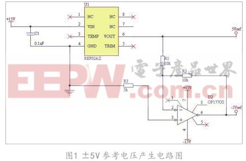 基于STM 32和AD 5791的高精度数模转换电路设计
