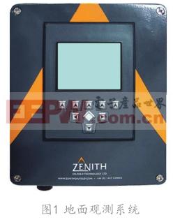 潛油電泵監測系統