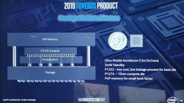 Intel Lakefield规格终于公布:大小5核心、热设计功耗仅7W