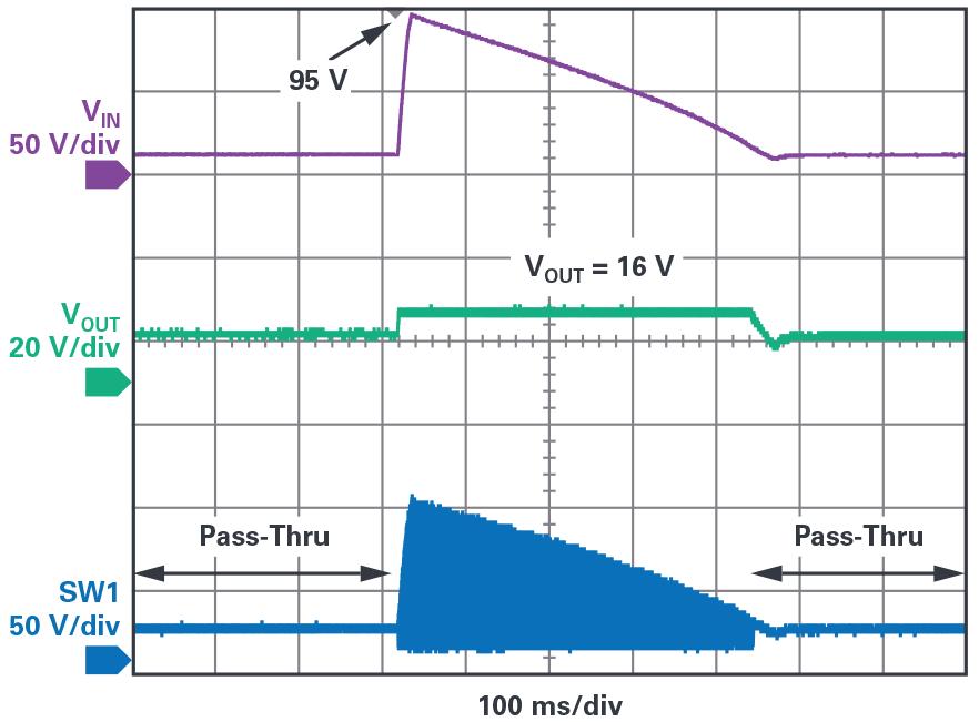 Fig 6 - ADI - 为汽车电子系统提供供电和保护,无开关噪声,效率高达99.9%.png