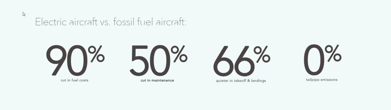 Ampaire采用高效环保的电气系统推动航空旅行的发展