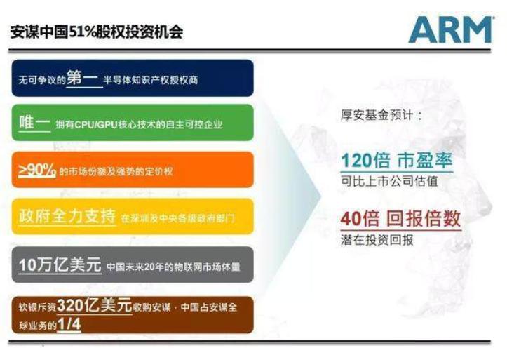 软银7.752亿美元出售Arm中国51%股权,意欲何为?