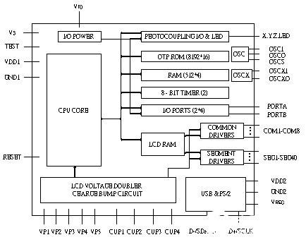 RS-485收发器难题详解