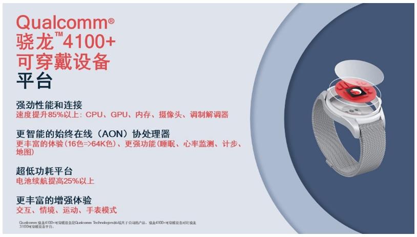 Qualcomm骁龙4100可穿戴设备平台支持全新增强的用户体验 助力可穿戴设备加速增长